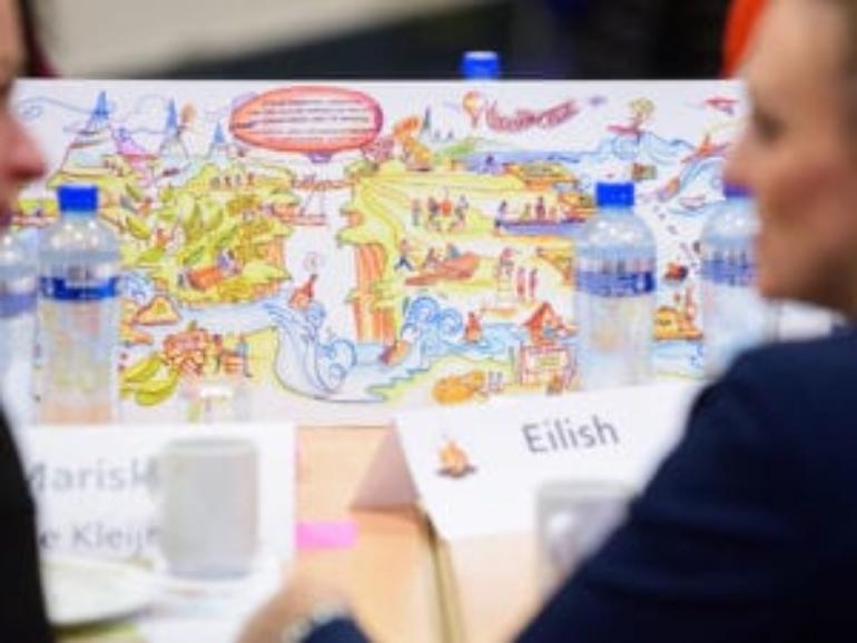 Graphic facilitation idea map