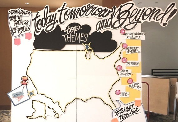 Experiential Meeting Design and Visual Illustration