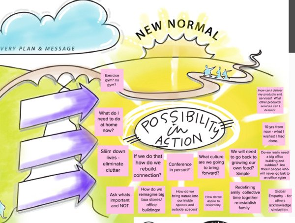 Graphic Facilitation Possibility in Action