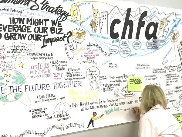 strategic planning, strategic visualization, graphic facilitation, future planning,