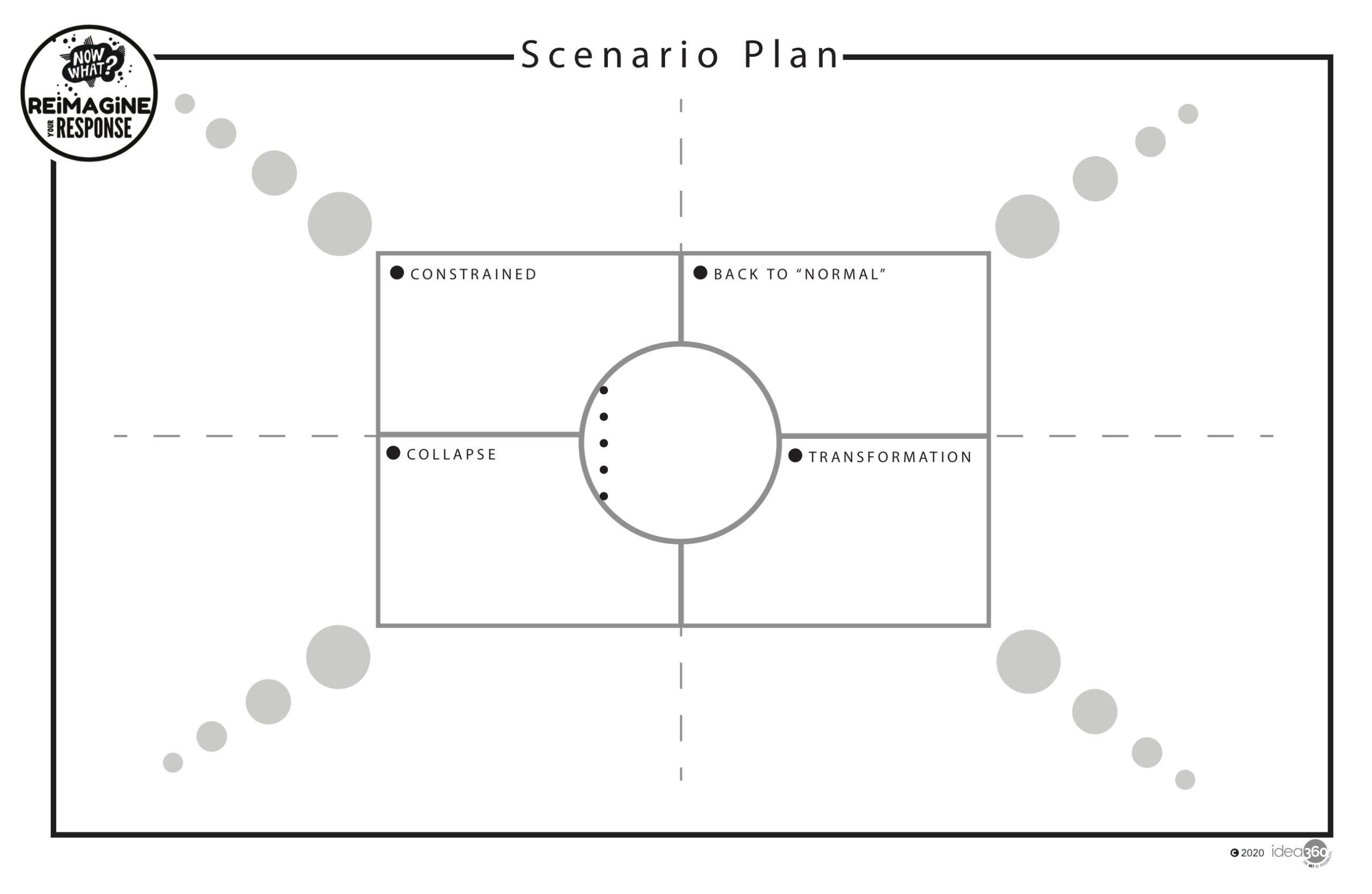 Template Scenario Plan