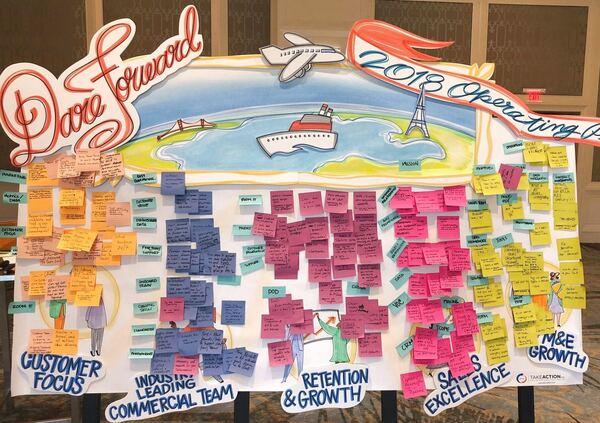 2 Meetings As Exereinces Map