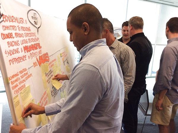 Meetings As Experiences Group Brainstorming