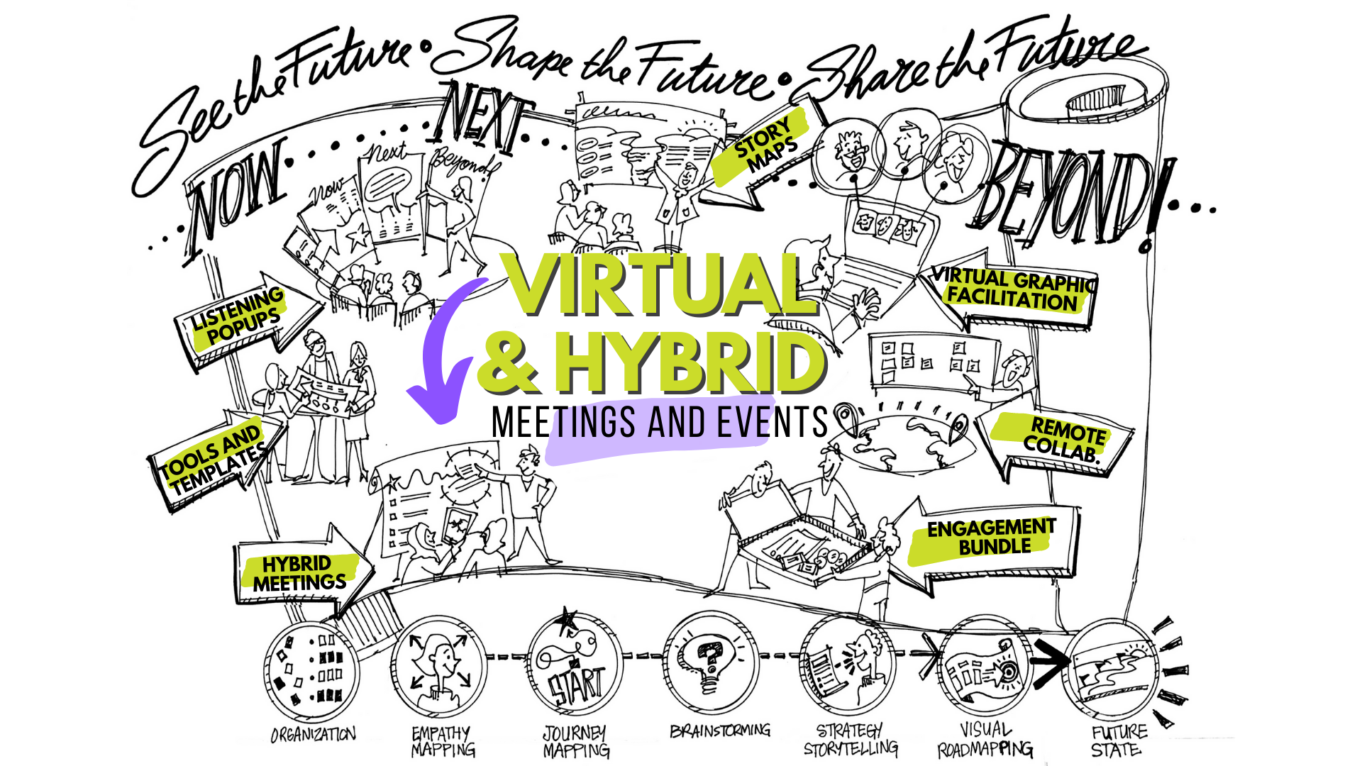 VIRTUAL & HYBRID strategy mapping with team members