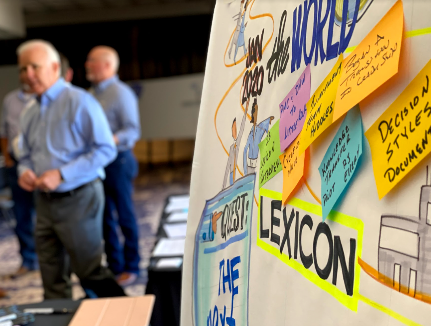 Living Case Study: Strategy Story Hybrid Meeting