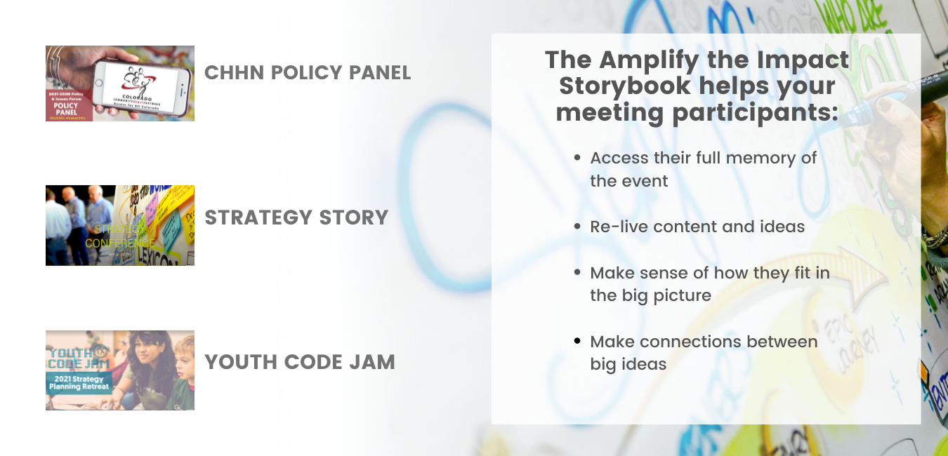 The Amplify the Impact Storybook helps your meeting participants: Access their full memory of the event Re-live content and ideas Make sense of how they fit in the big picture Make connections between big ideas