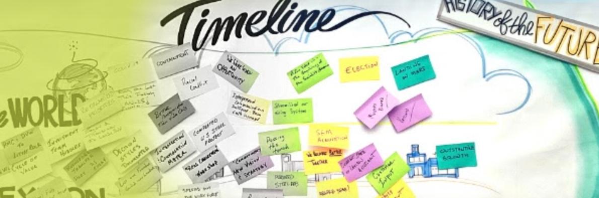 Visual thinking, design thinking process